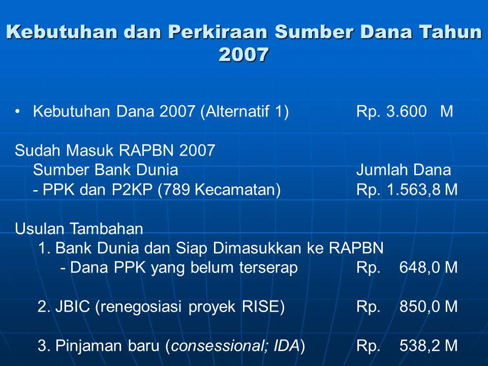 Kebutuhan dan Perkiraan Sumber Dana Tahun 2007