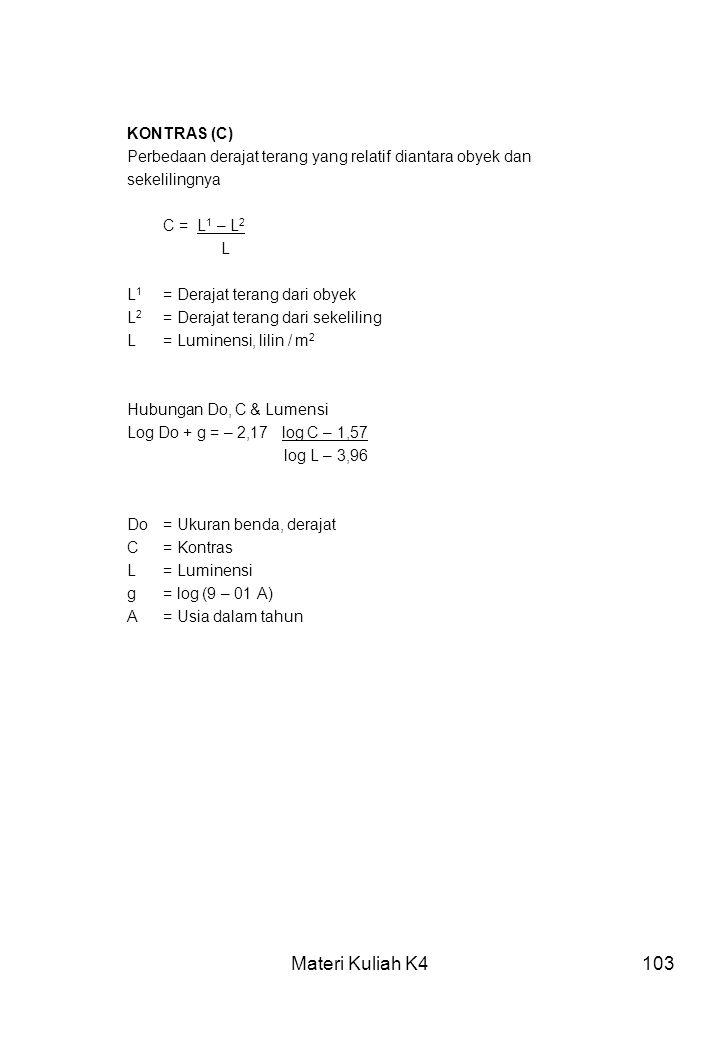 Materi Kuliah K4 KONTRAS (C)