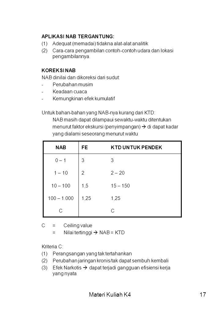 Materi Kuliah K4 APLIKASI NAB TERGANTUNG:
