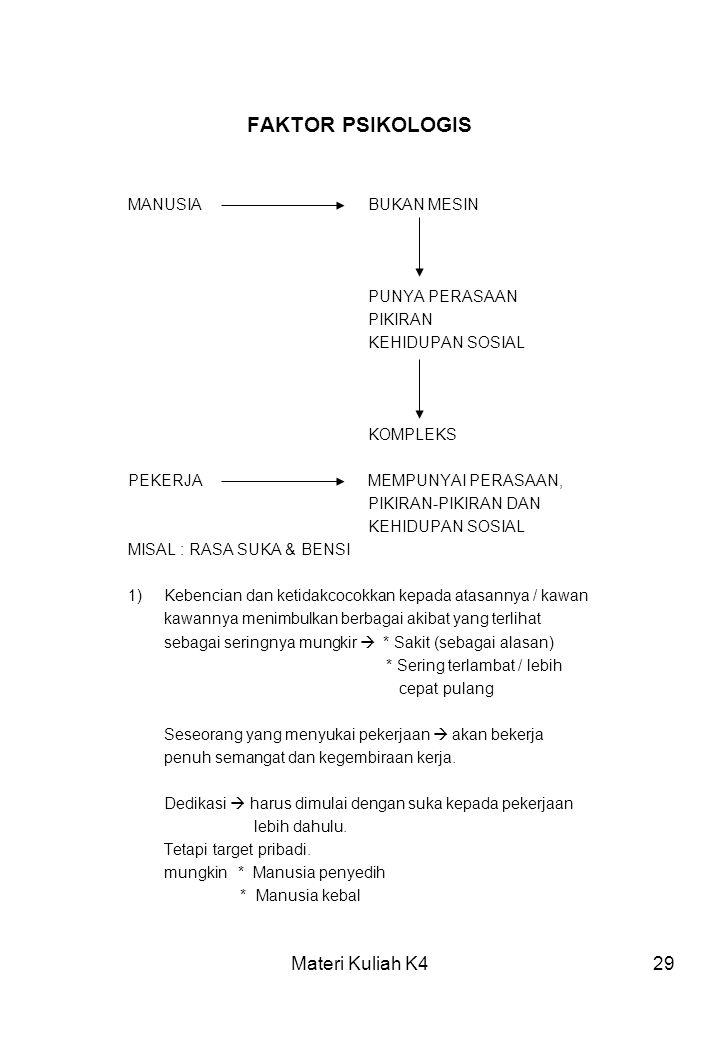 FAKTOR PSIKOLOGIS Materi Kuliah K4 MANUSIA BUKAN MESIN PUNYA PERASAAN