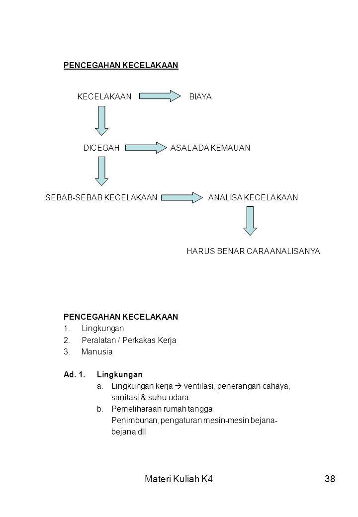 Materi Kuliah K4 PENCEGAHAN KECELAKAAN 1. Lingkungan