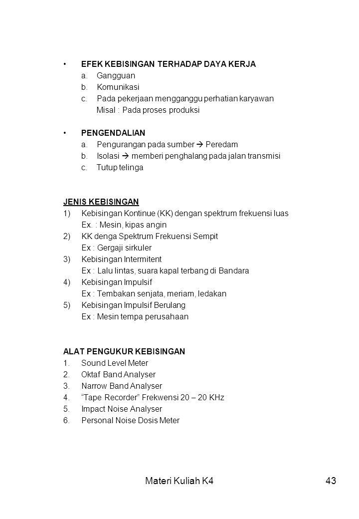 Materi Kuliah K4 EFEK KEBISINGAN TERHADAP DAYA KERJA a. Gangguan