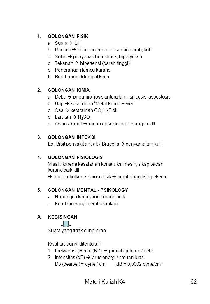 Materi Kuliah K4 1. GOLONGAN FISIK a. Suara  tuli