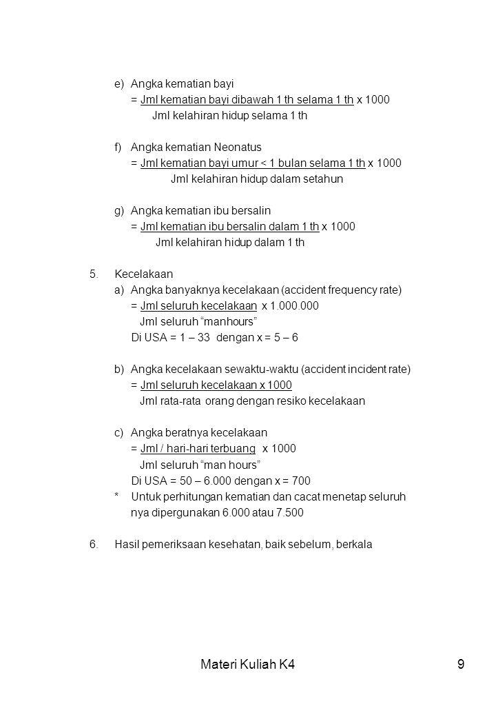 Materi Kuliah K4 e) Angka kematian bayi