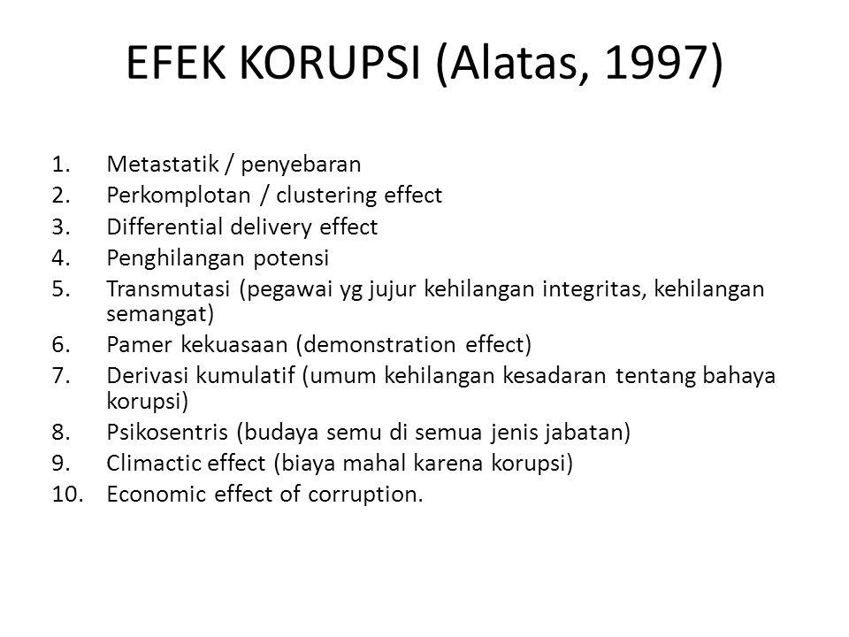 EFEK KORUPSI (Alatas, 1997) Metastatik / penyebaran