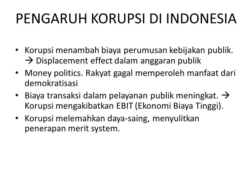 PENGARUH KORUPSI DI INDONESIA