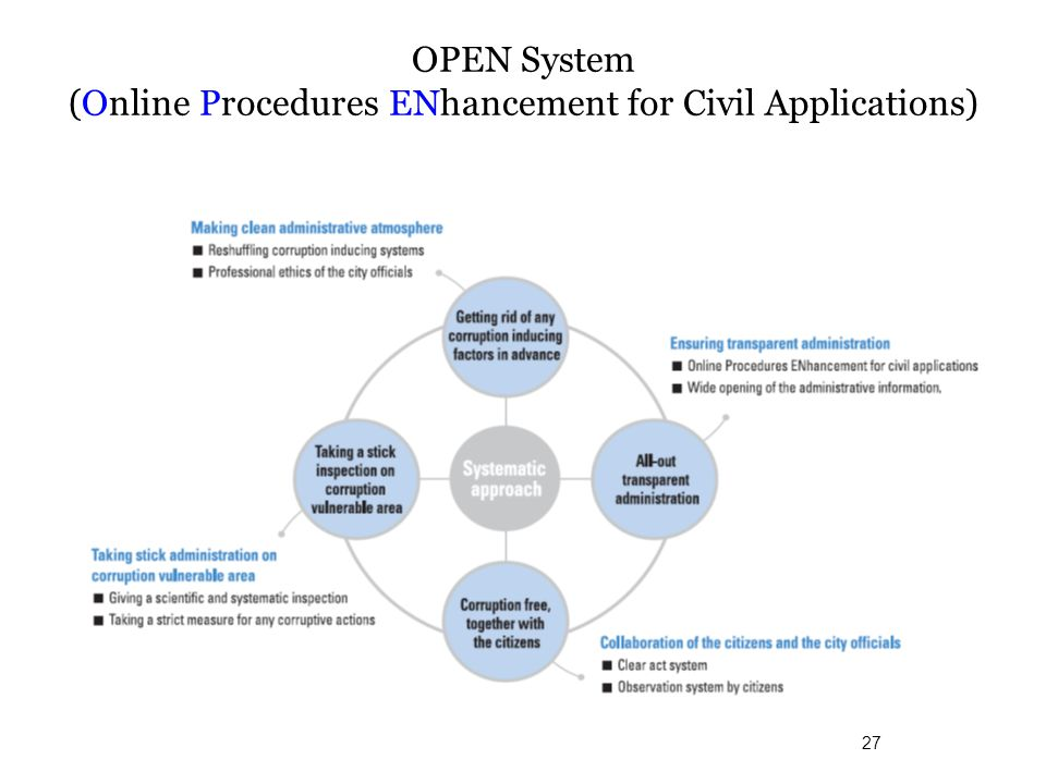 OPEN System (Online Procedures ENhancement for Civil Applications)