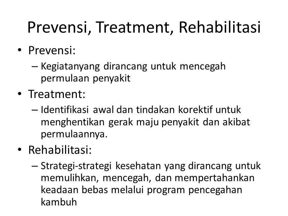 Prevensi, Treatment, Rehabilitasi
