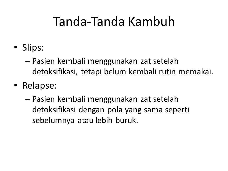 Tanda-Tanda Kambuh Slips: Relapse: