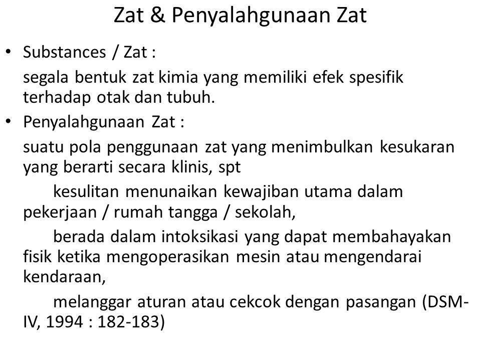 Zat & Penyalahgunaan Zat