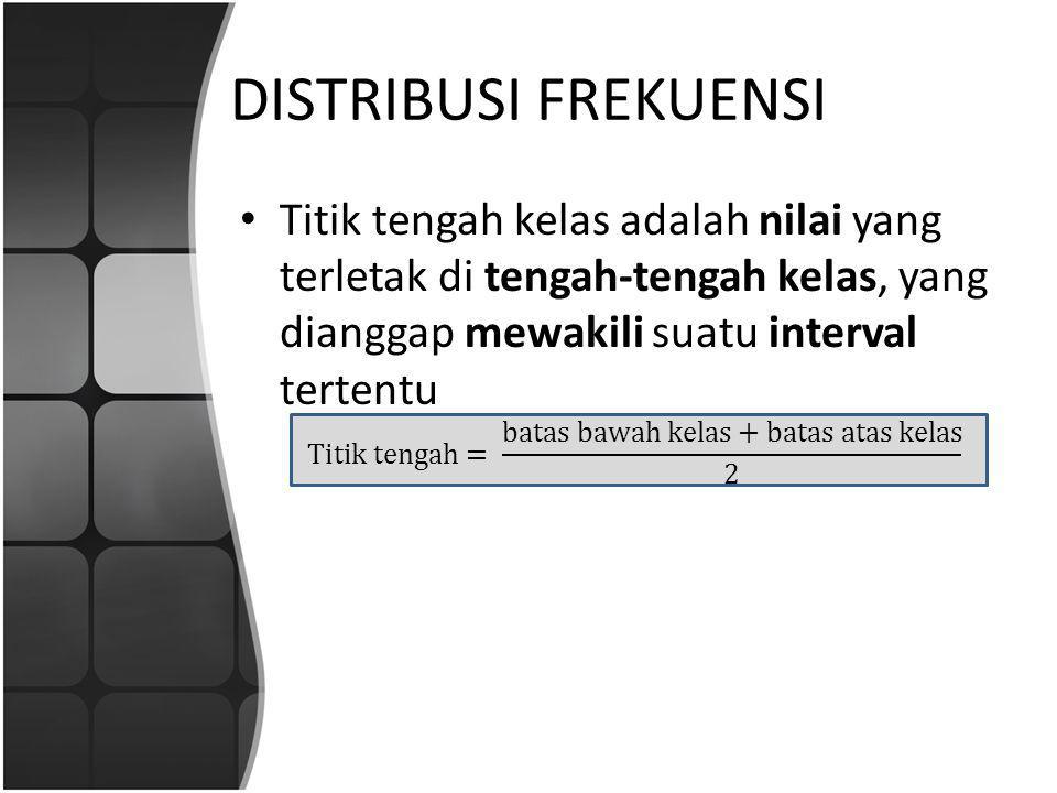 Titik tengah= batas bawah kelas+batas atas kelas 2