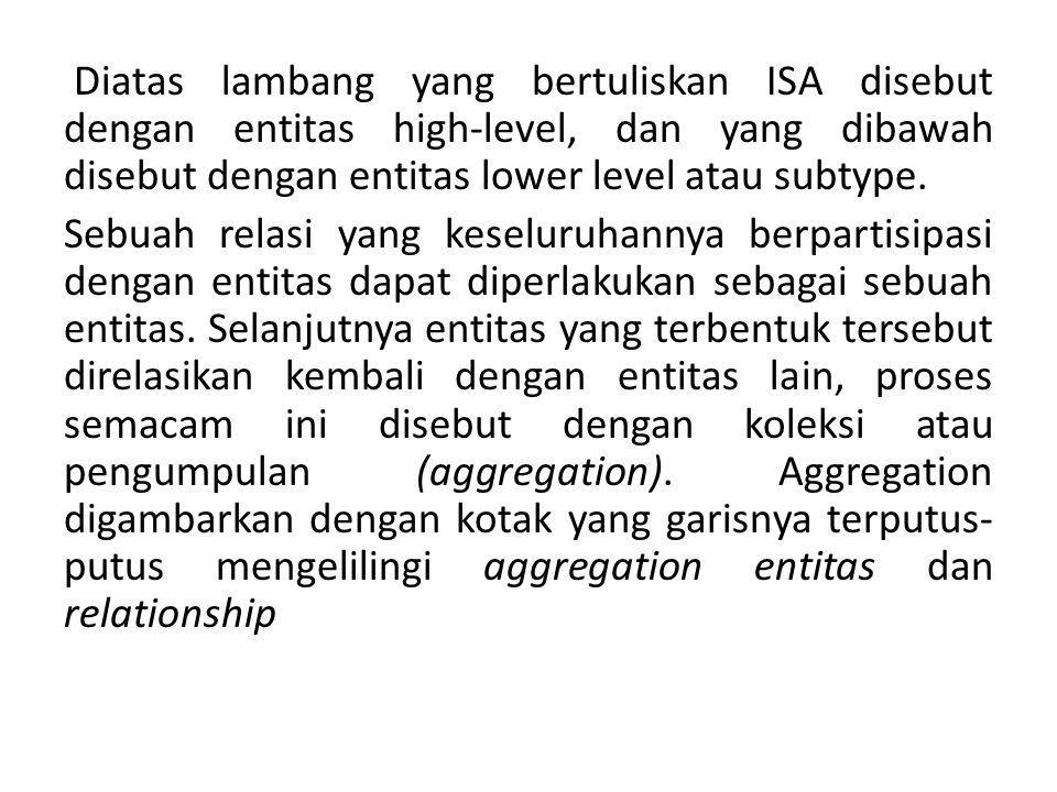 Diatas lambang yang bertuliskan ISA disebut dengan entitas high-level, dan yang dibawah disebut dengan entitas lower level atau subtype.