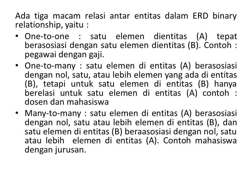Ada tiga macam relasi antar entitas dalam ERD binary relationship, yaitu :
