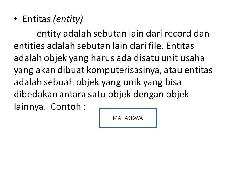 Entitas (entity)