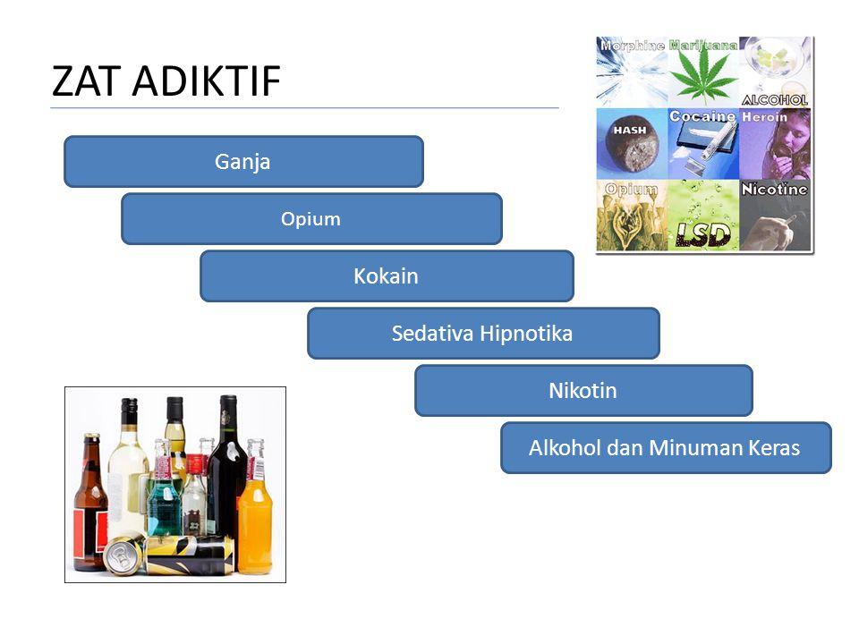 Alkohol dan Minuman Keras