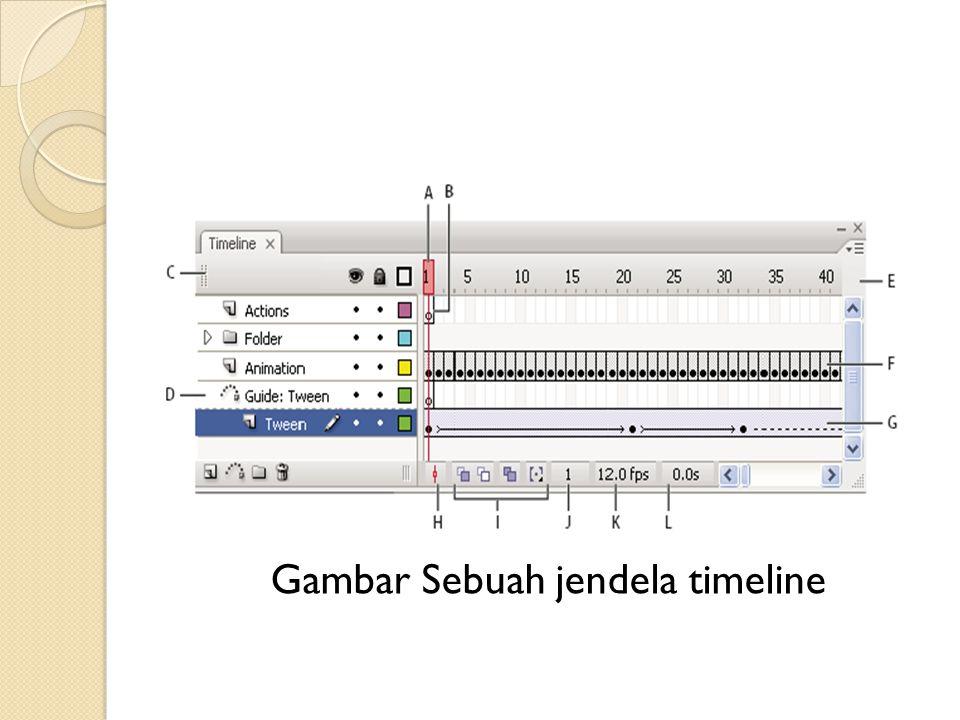 Gambar Sebuah jendela timeline
