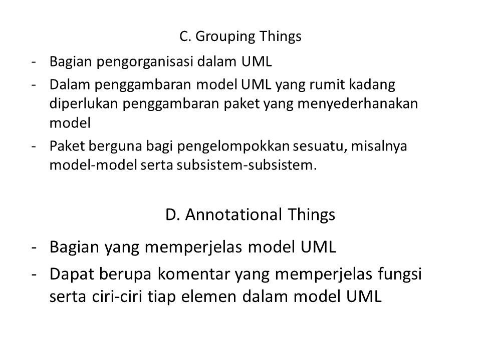 Bagian yang memperjelas model UML