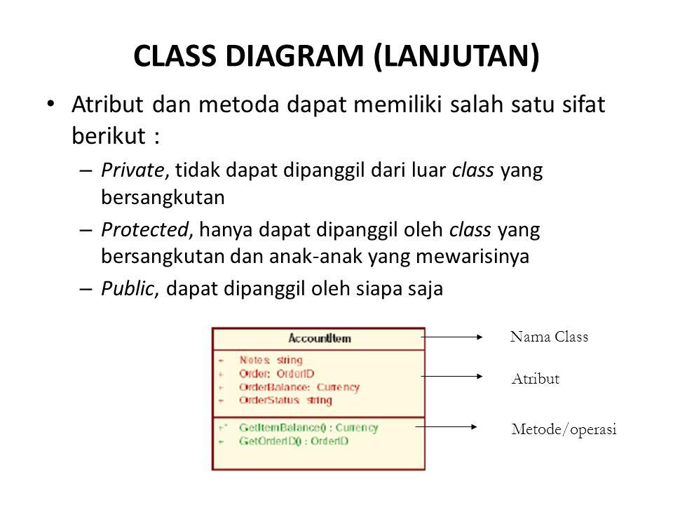 CLASS DIAGRAM (LANJUTAN)