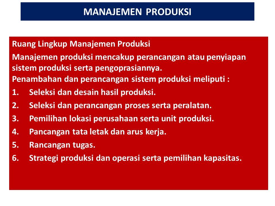 MANAJEMEN PRODUKSI Ruang Lingkup Manajemen Produksi
