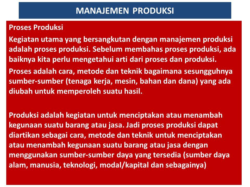 MANAJEMEN PRODUKSI Proses Produksi
