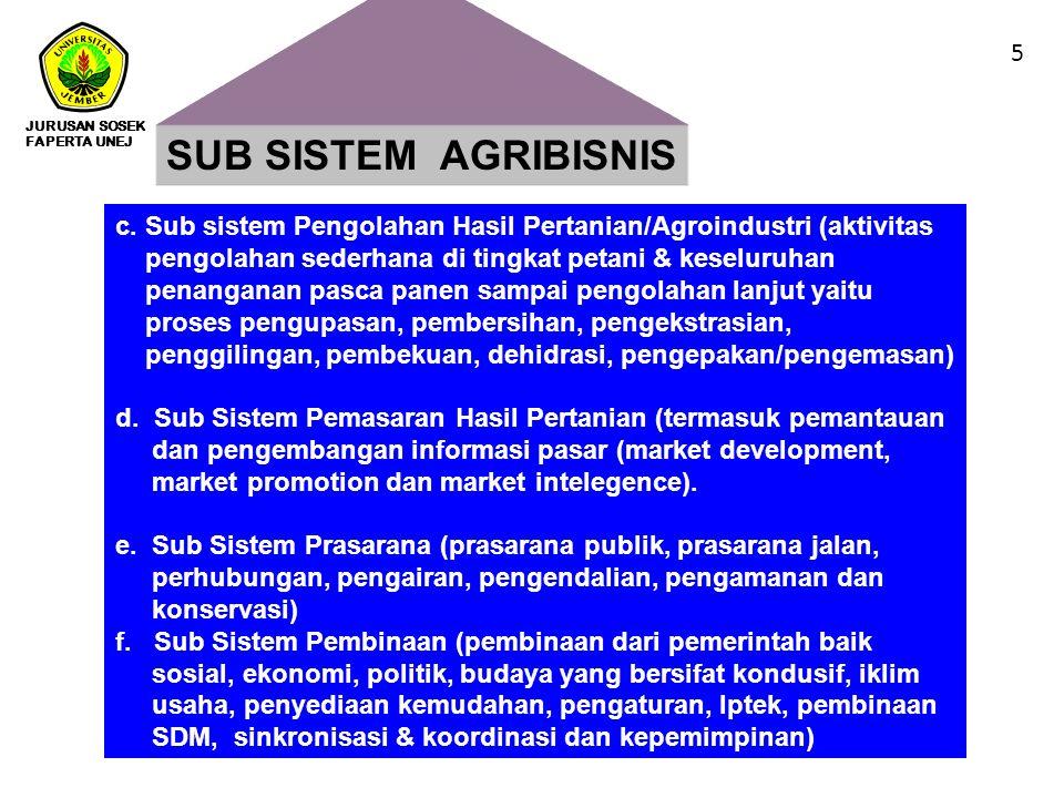 JURUSAN SOSEK FAPERTA UNEJ. 5. SUB SISTEM AGRIBISNIS. c. Sub sistem Pengolahan Hasil Pertanian/Agroindustri (aktivitas.