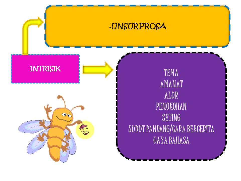 SUDUT PANDANG/CARA BERCERITA