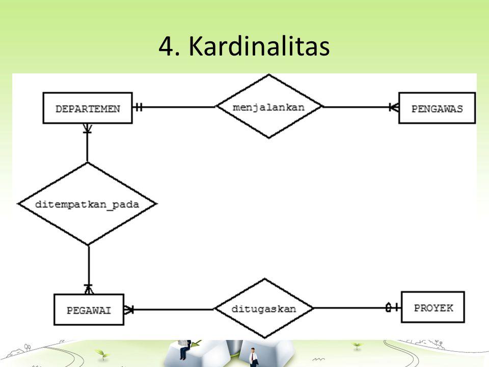 4. Kardinalitas