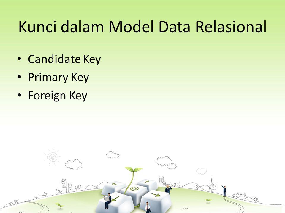 Kunci dalam Model Data Relasional