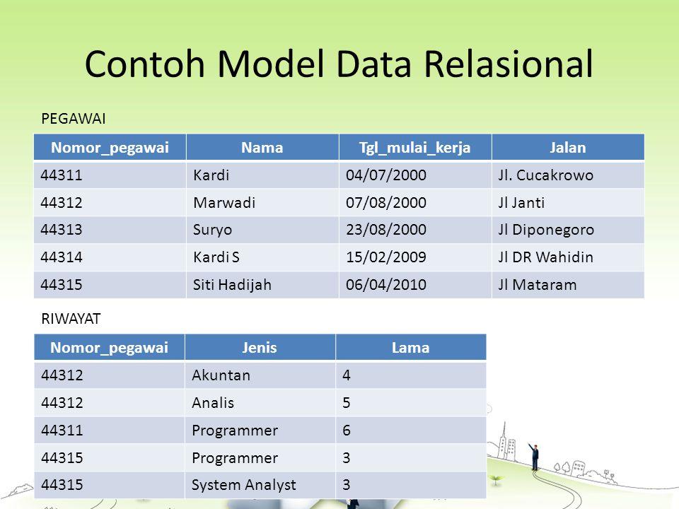 Contoh Model Data Relasional