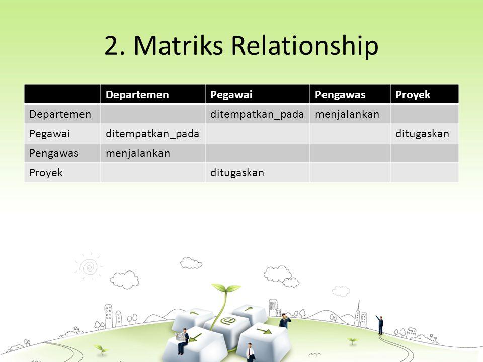 2. Matriks Relationship Departemen Pegawai Pengawas Proyek