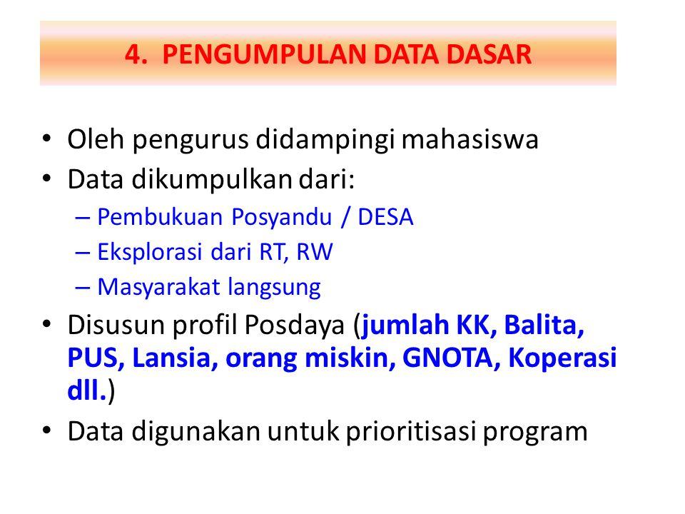 4. PENGUMPULAN DATA DASAR