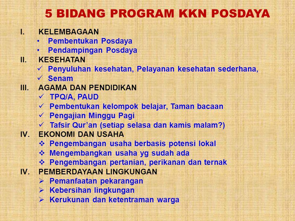 5 BIDANG PROGRAM KKN POSDAYA
