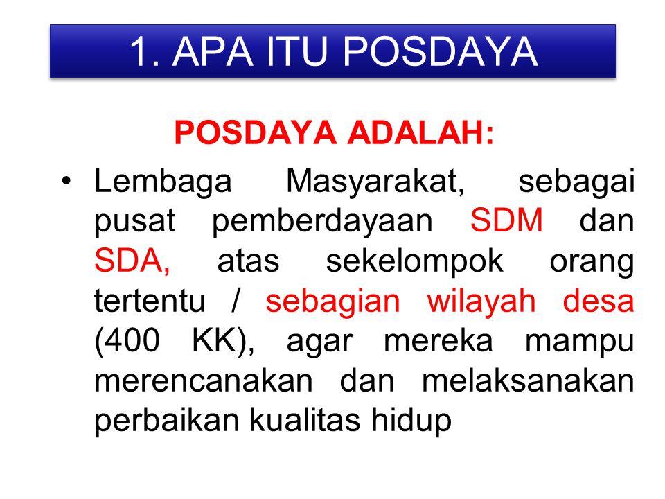 1. APA ITU POSDAYA POSDAYA ADALAH: