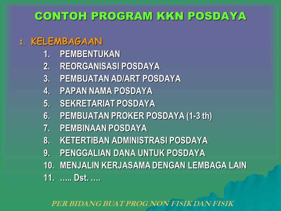 CONTOH PROGRAM KKN POSDAYA