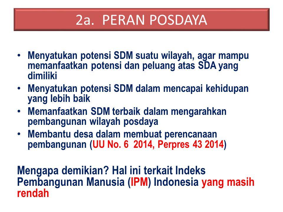 2a. PERAN POSDAYA Menyatukan potensi SDM suatu wilayah, agar mampu memanfaatkan potensi dan peluang atas SDA yang dimiliki.