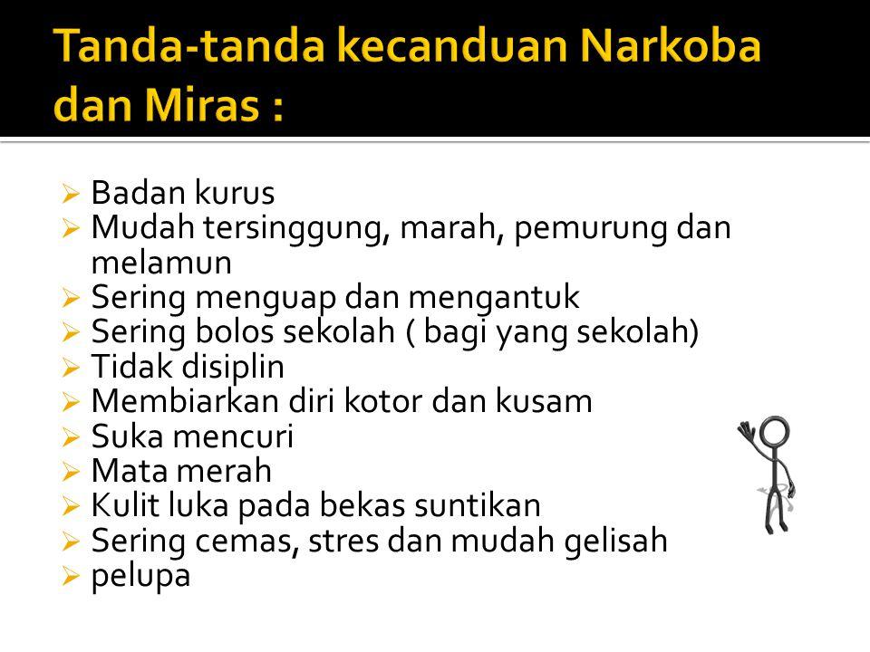 Tanda-tanda kecanduan Narkoba dan Miras :