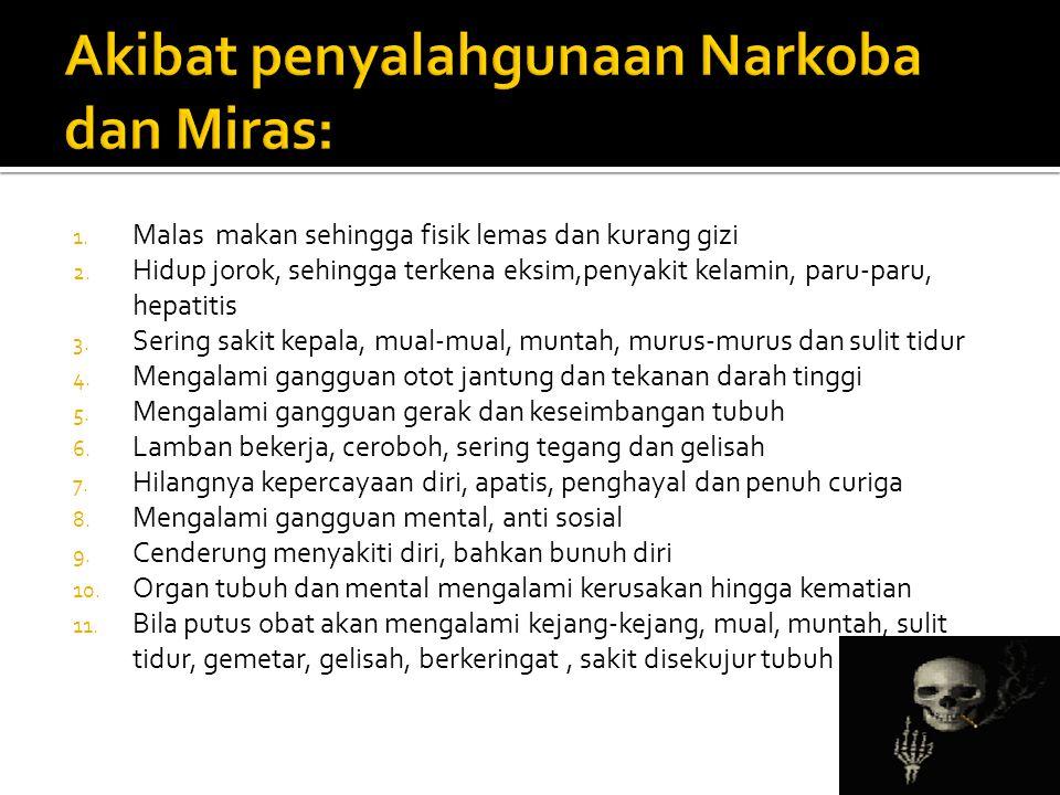 Akibat penyalahgunaan Narkoba dan Miras:
