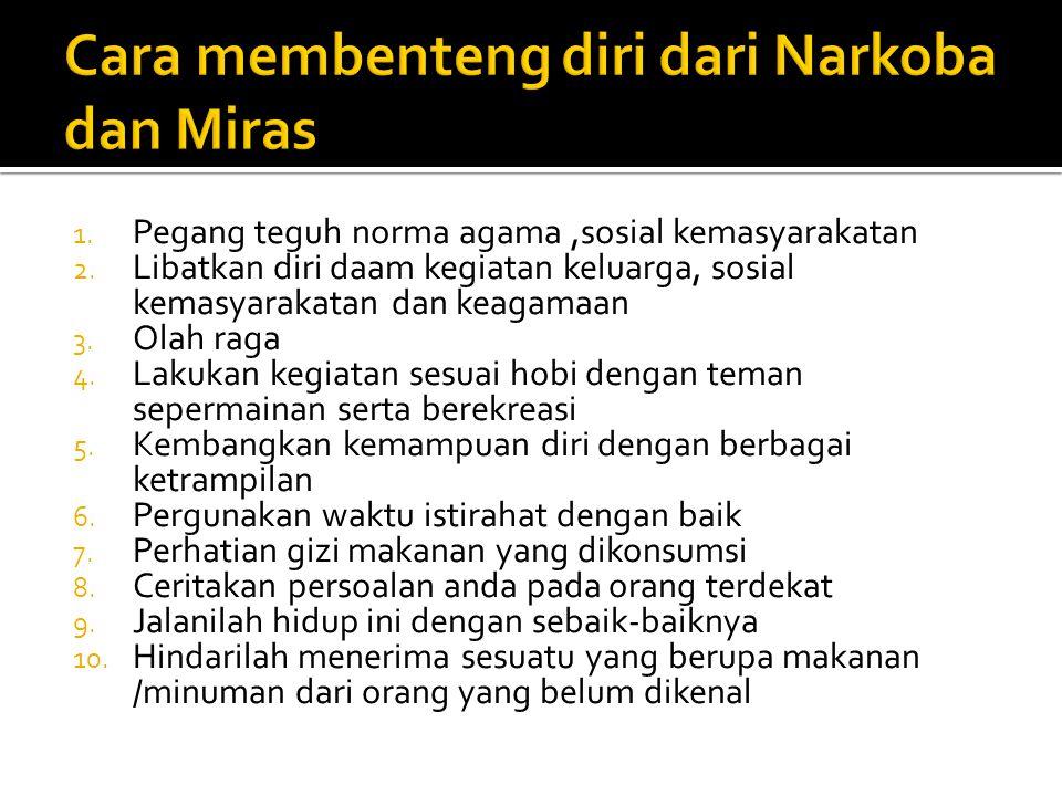 Cara membenteng diri dari Narkoba dan Miras