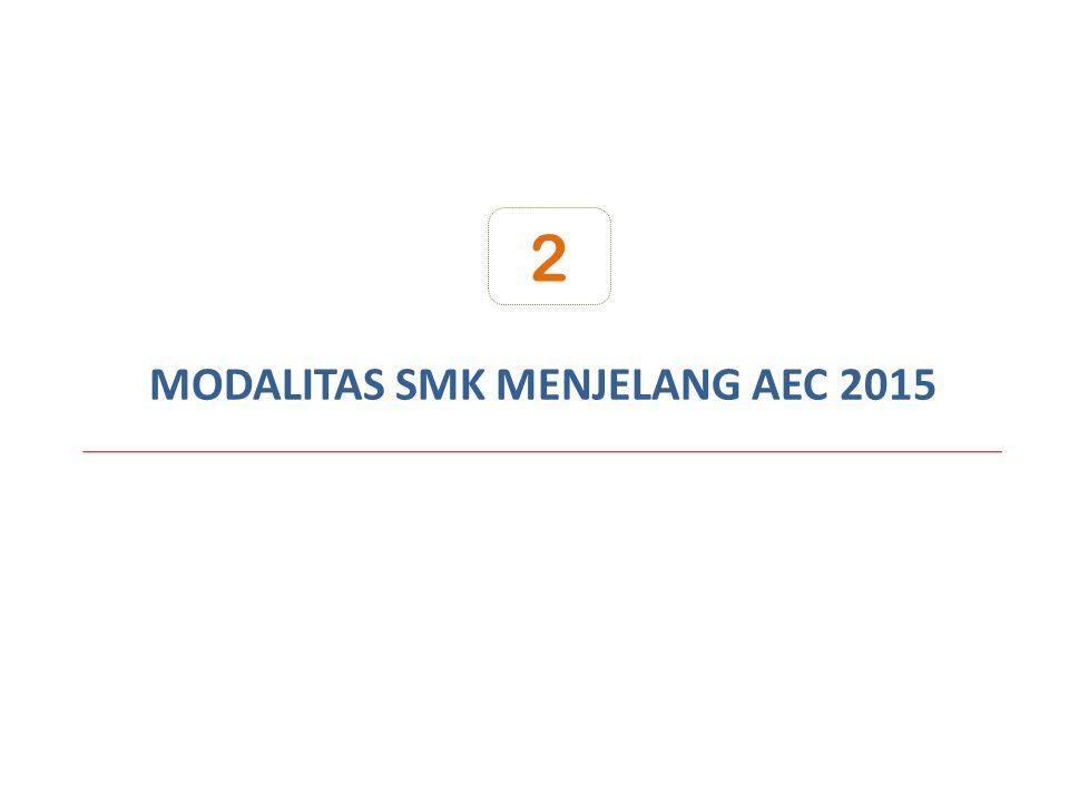 MODALITAS SMK MENJELANG AEC 2015