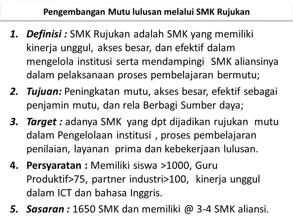 Pengembangan Mutu lulusan melalui SMK Rujukan