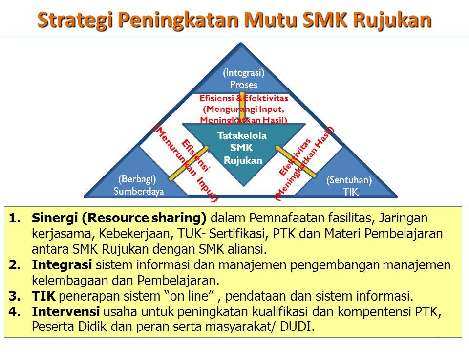 Strategi Peningkatan Mutu SMK Rujukan