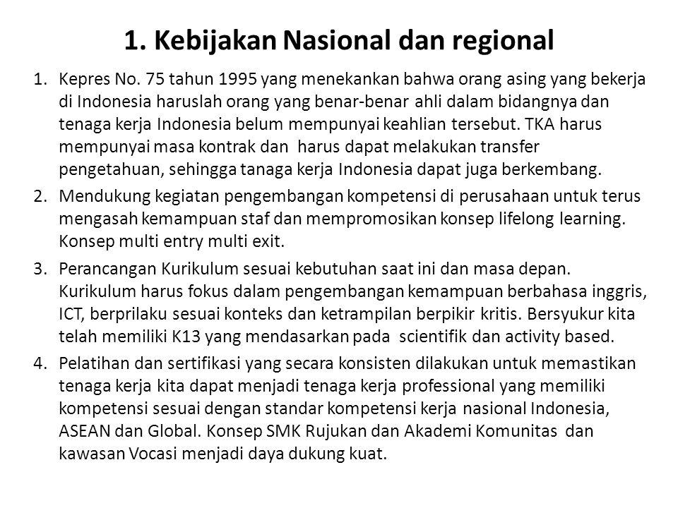 1. Kebijakan Nasional dan regional