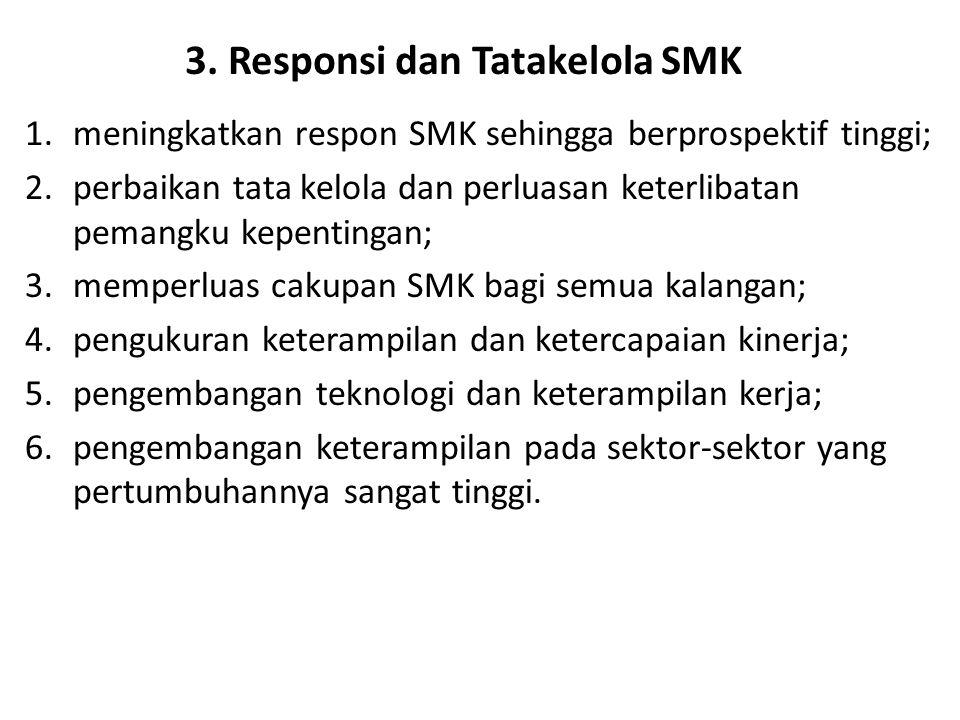 3. Responsi dan Tatakelola SMK
