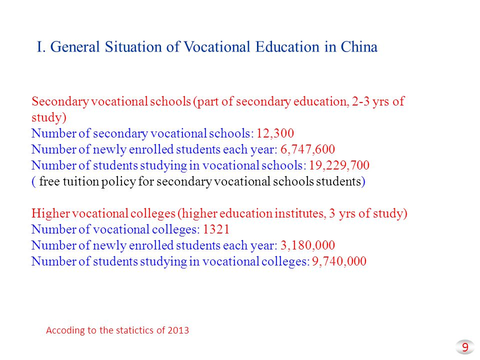 I. General Situation of Vocational Education in China