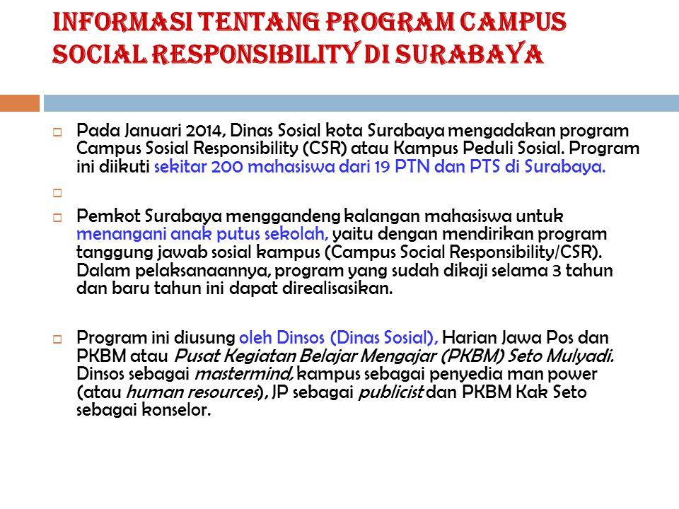 Informasi tentang Program Campus Social Responsibility Di Surabaya