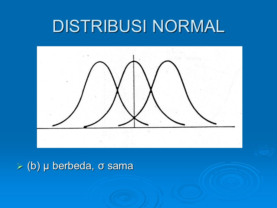 DISTRIBUSI NORMAL (b) μ berbeda, σ sama