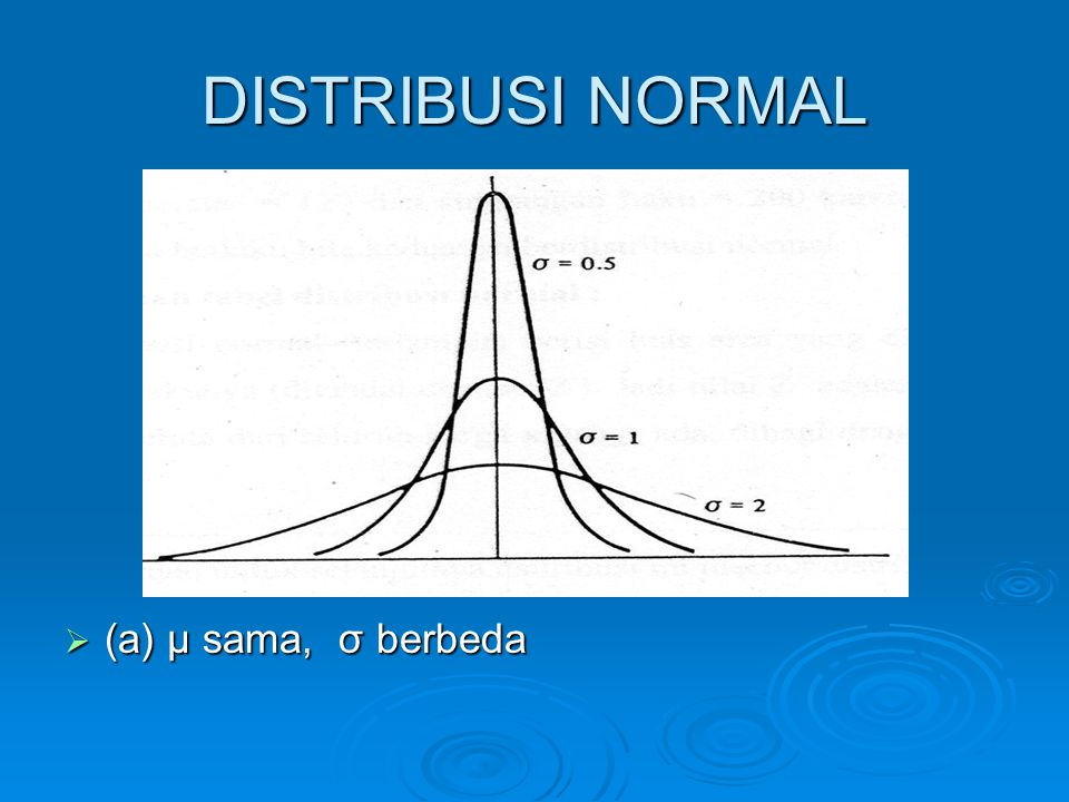DISTRIBUSI NORMAL (a) μ sama, σ berbeda