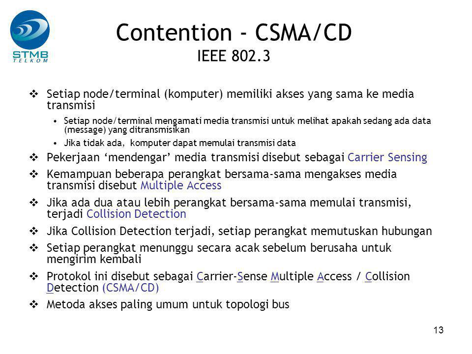 Contention - CSMA/CD IEEE 802.3