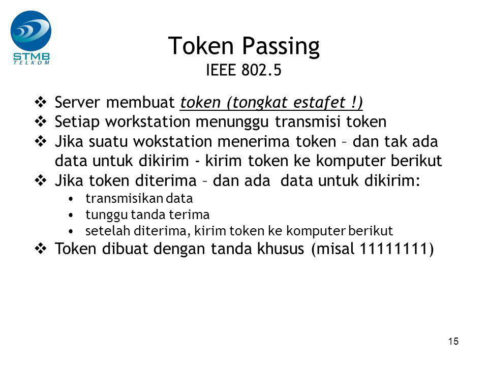 Token Passing IEEE 802.5 Server membuat token (tongkat estafet !)