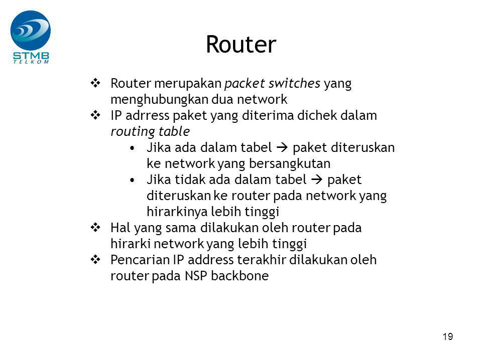 Router Router merupakan packet switches yang menghubungkan dua network